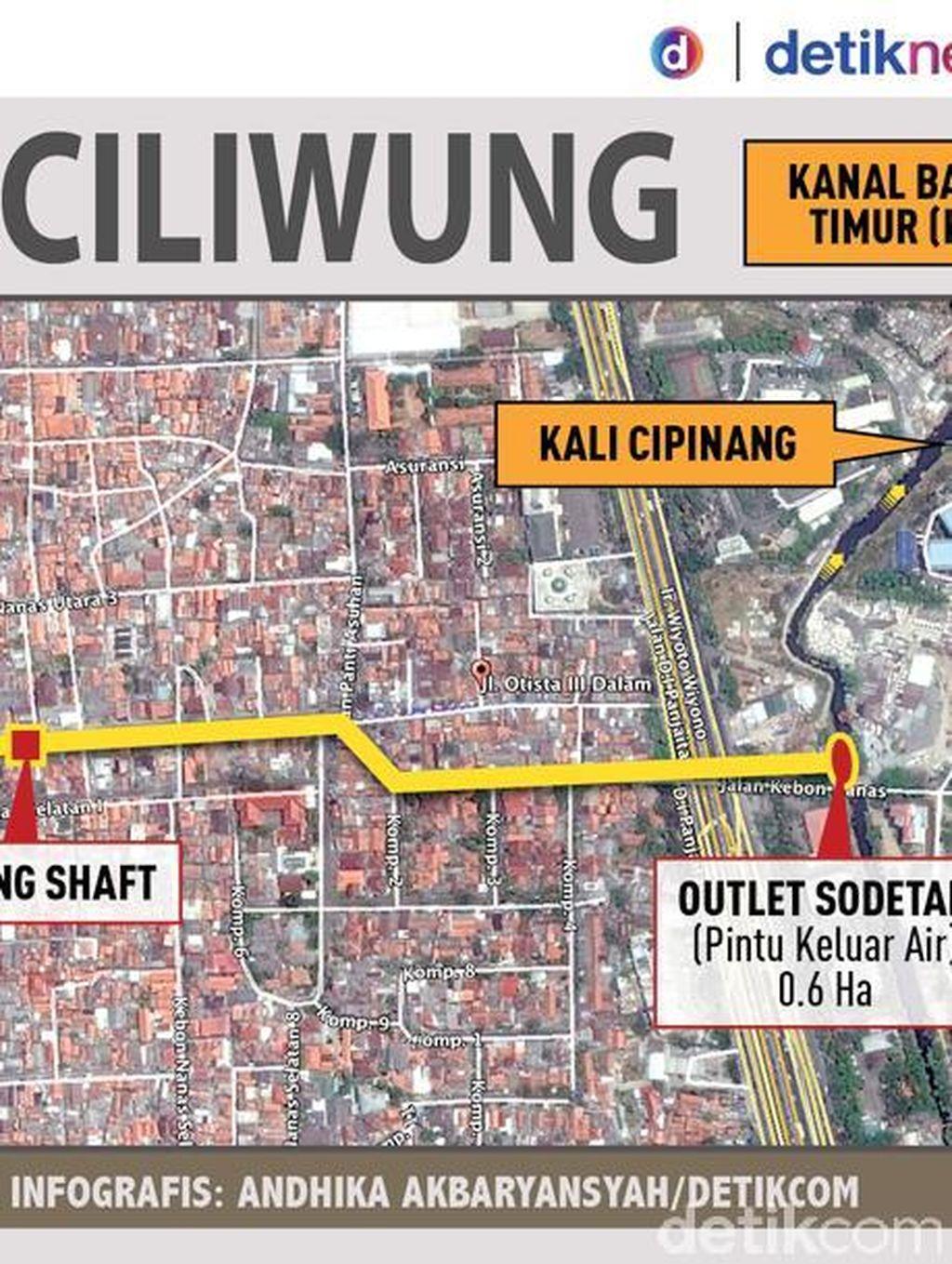 Jalur Sodetan Ciliwung