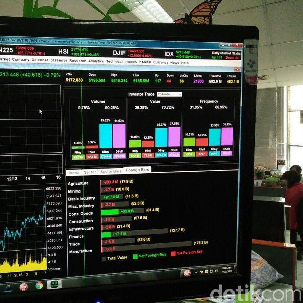 7 Perusahaan Bakal Melantai di Bursa