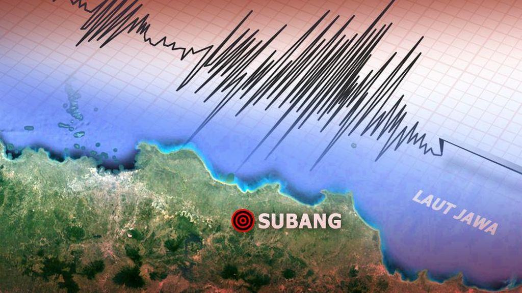 Gempa 6,5 SR di Subang Terasa Hingga Jakarta dan Banten Selama 8 Detik