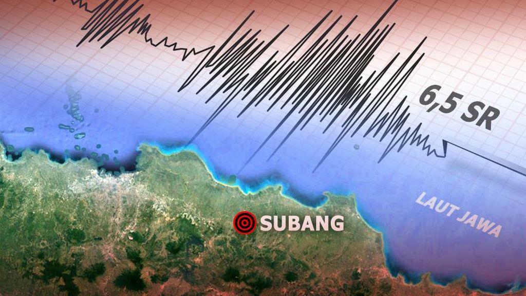 Gempa Subang yang Terasa Hingga Bali dan Padang Termasuk Gempa Langka