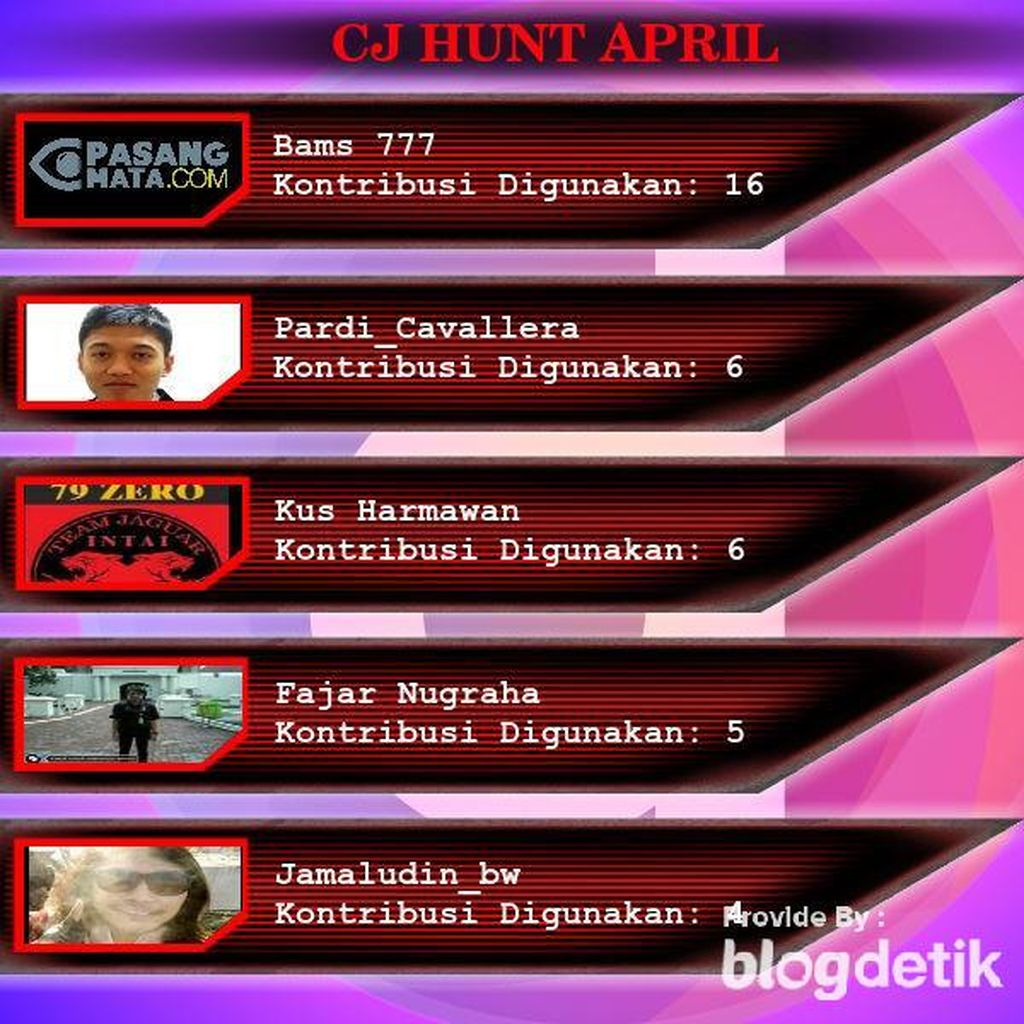 CJ Hunt TOP 5 April 2016