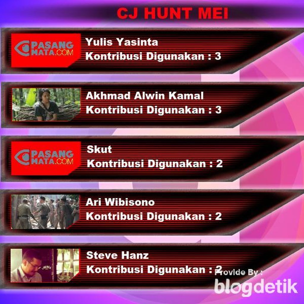 CJ Hunt Top 5 Mei 2016
