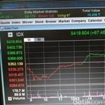 OSO Securities: IHSG Bergerak di Kisaran 5.378-5.435