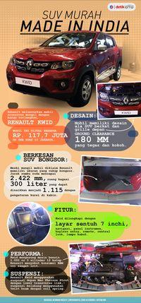 Membuktikan Keandalan Renault Kwid