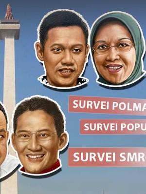 Adu Kuat Cagub DKI di 5 Survei