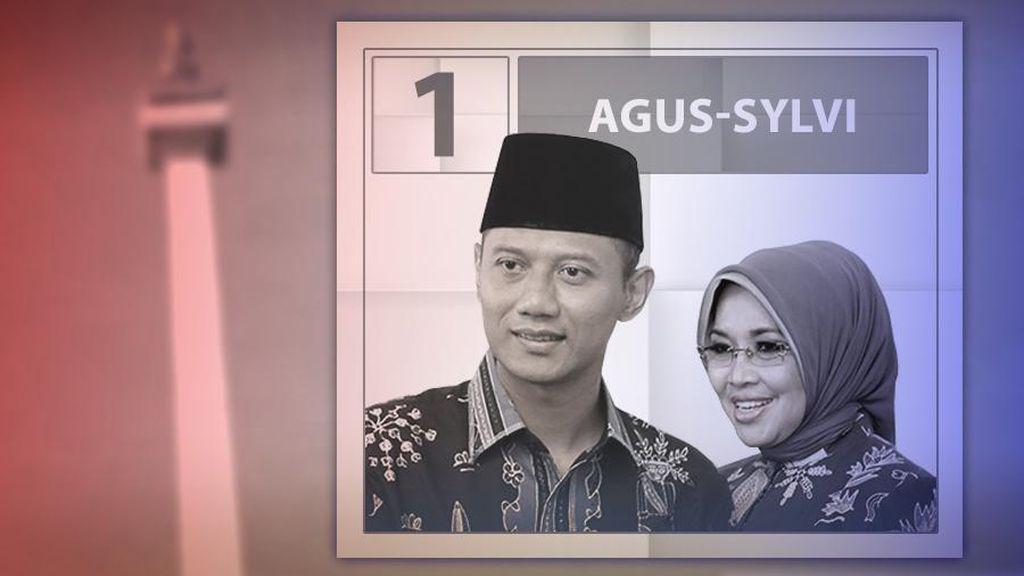 Timses Agus-Sylvi Tunggu KPUD untuk Tentukan Jadwal Kampanye