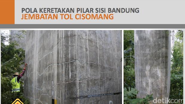 Detail Penampakan Bagian Jembatan Cisomang yang Bergeser 53 Cm