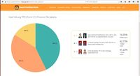 Real Count KPU Sementara: Ahok 42,73%, Anies 41,22%, Agus 16,05%