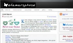 Ini Dia, Best of the Best Blog Kuartal I 2009