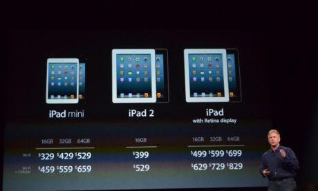 Daftar Lengkap Harga iPad Mini