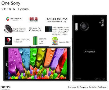 Bocoran Spesifikasi Honami, Ponsel Terbaik Sony