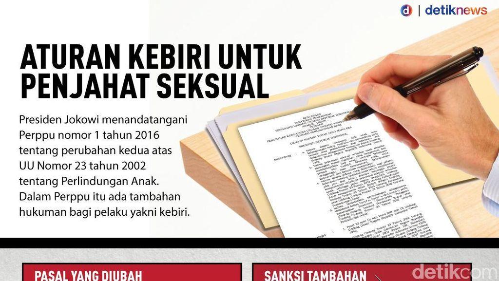 Aturan Kebiri untuk Penjahat Seksual
