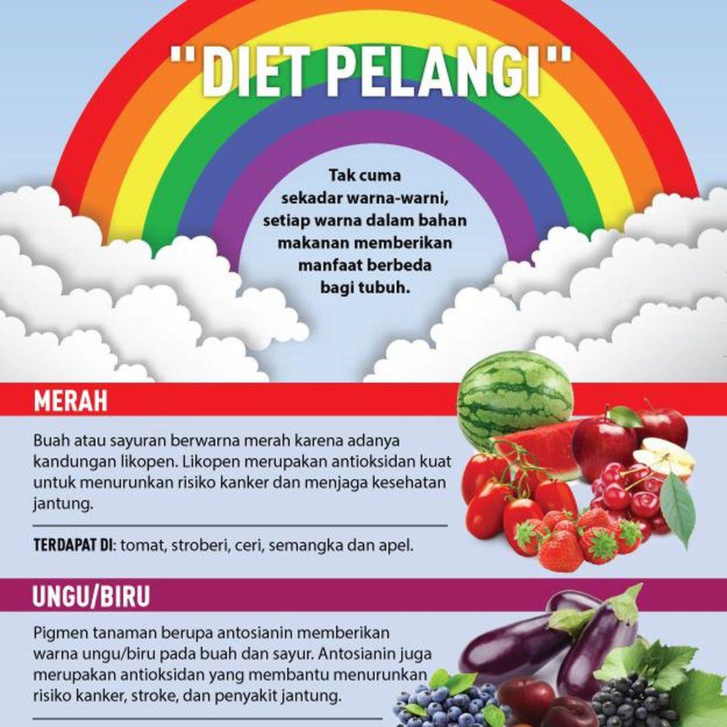 Segar dan Menyehatkan: Ragam Warna-warni The Rainbow Diet