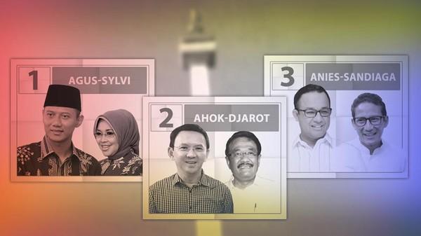 Jakarta Memilih